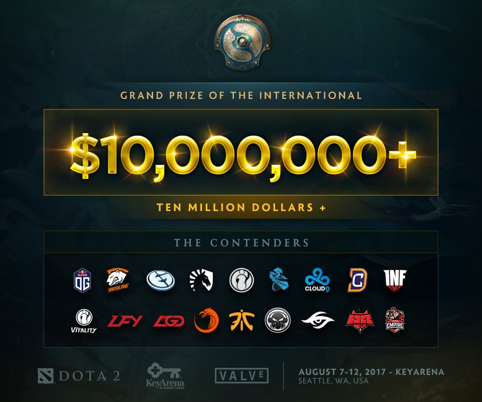 how much is the grand prize for the international 2017 eternal